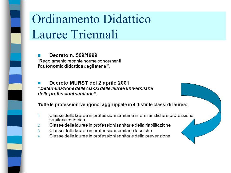 Ordinamento Didattico Lauree Triennali