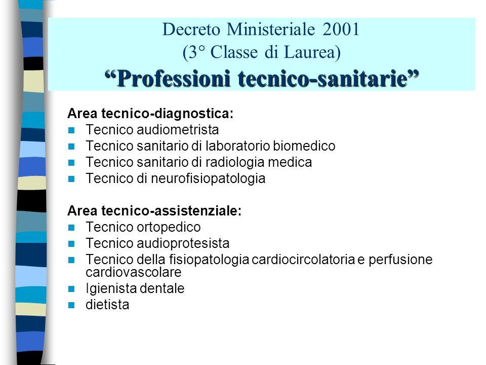 Decreto Ministeriale 2001 (3° Classe di Laurea) Professioni tecnico-sanitarie