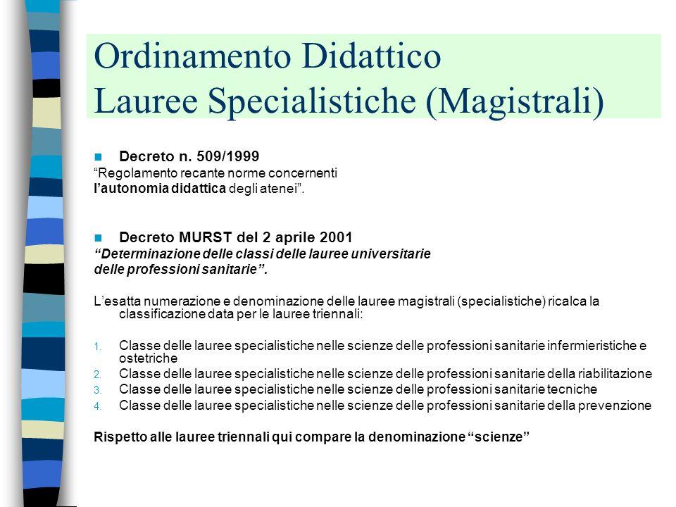 Ordinamento Didattico Lauree Specialistiche (Magistrali)