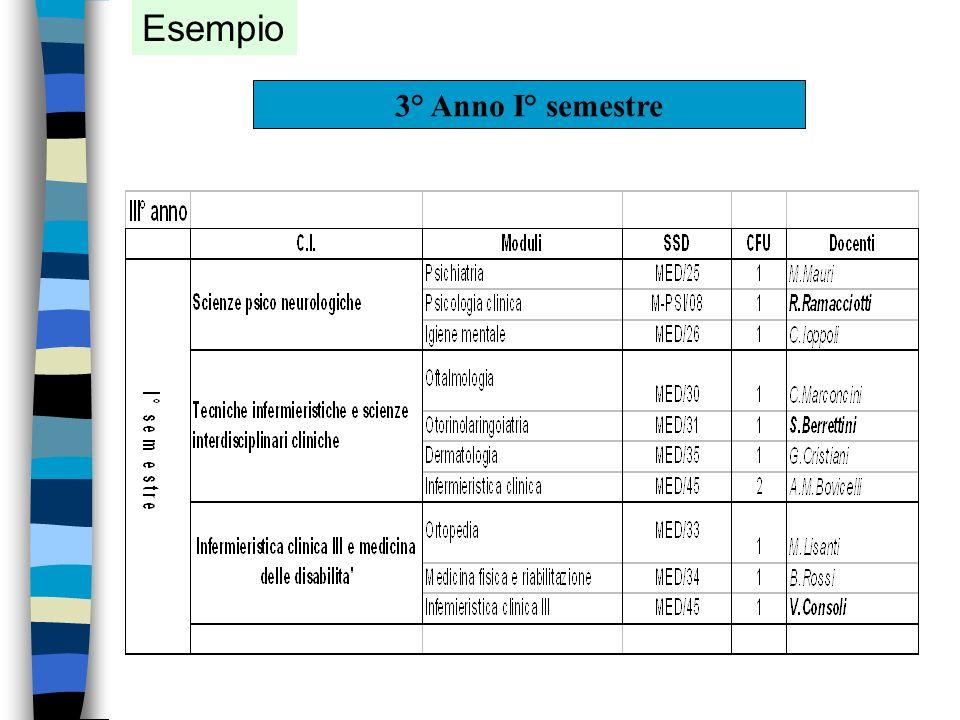 Esempio 3° Anno I° semestre