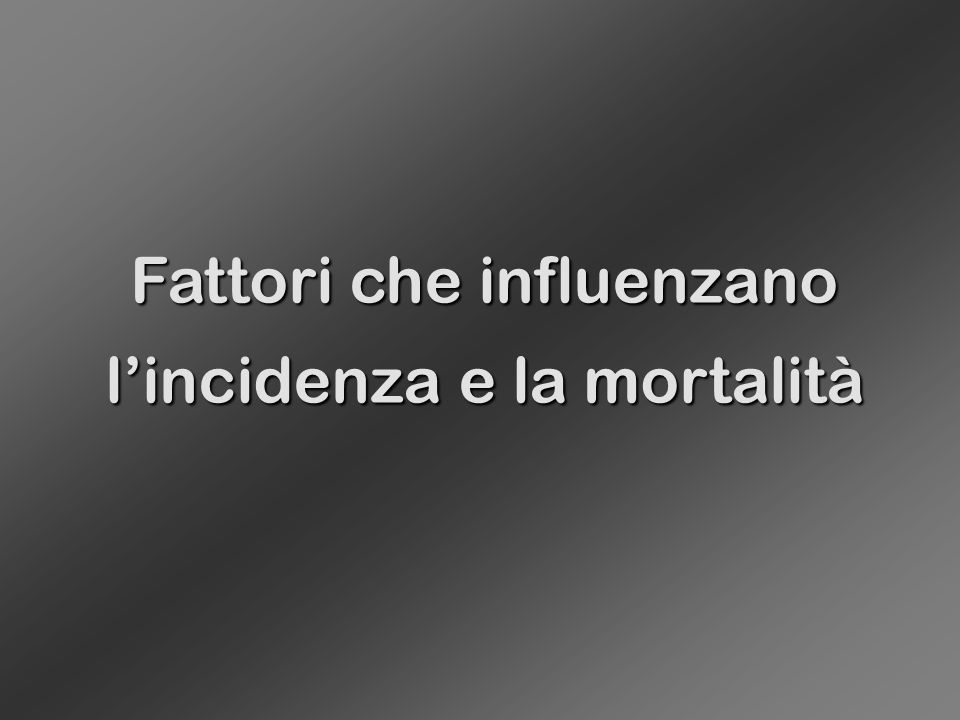 Fattori che influenzano l'incidenza e la mortalità
