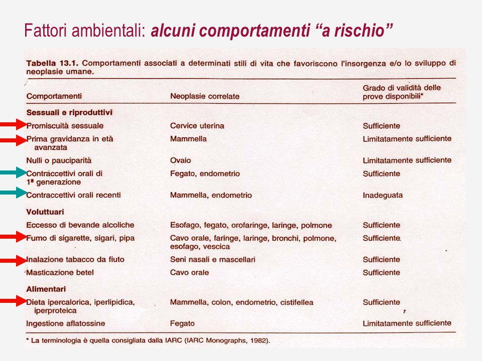 Fattori ambientali: alcuni comportamenti a rischio
