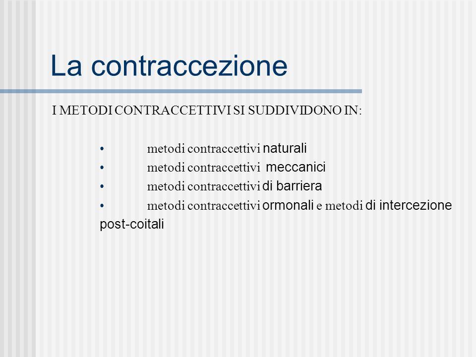 La contraccezione I METODI CONTRACCETTIVI SI SUDDIVIDONO IN: