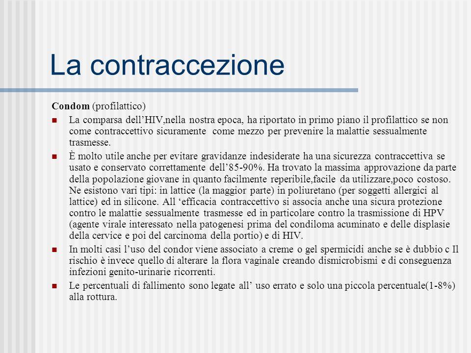 La contraccezione Condom (profilattico)