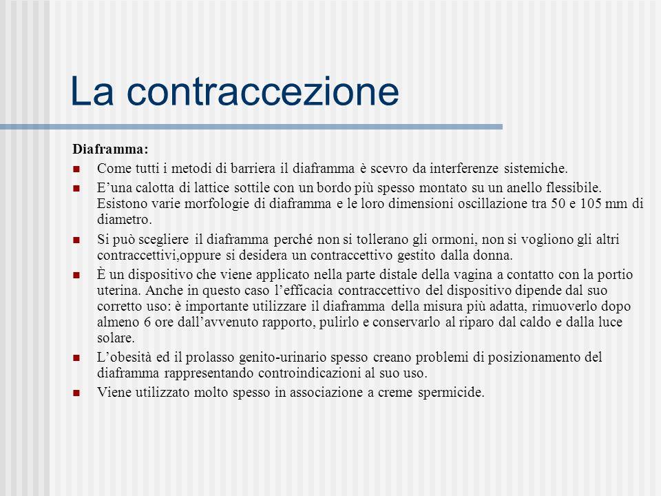 La contraccezione Diaframma: