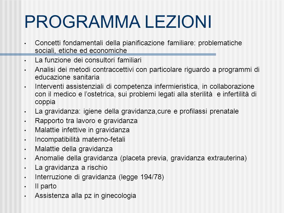 PROGRAMMA LEZIONI Concetti fondamentali della pianificazione familiare: problematiche sociali, etiche ed economiche.