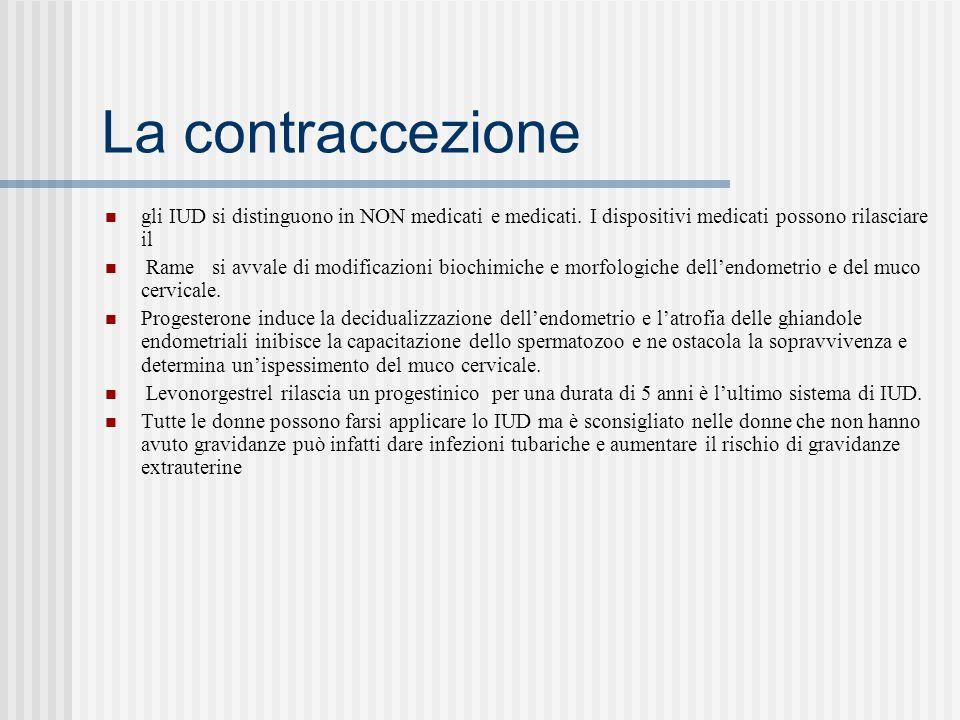 La contraccezione gli IUD si distinguono in NON medicati e medicati. I dispositivi medicati possono rilasciare il.