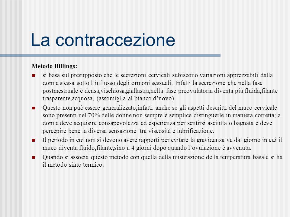La contraccezione Metodo Billings: