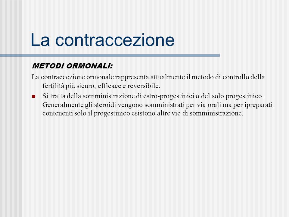 La contraccezione METODI ORMONALI: