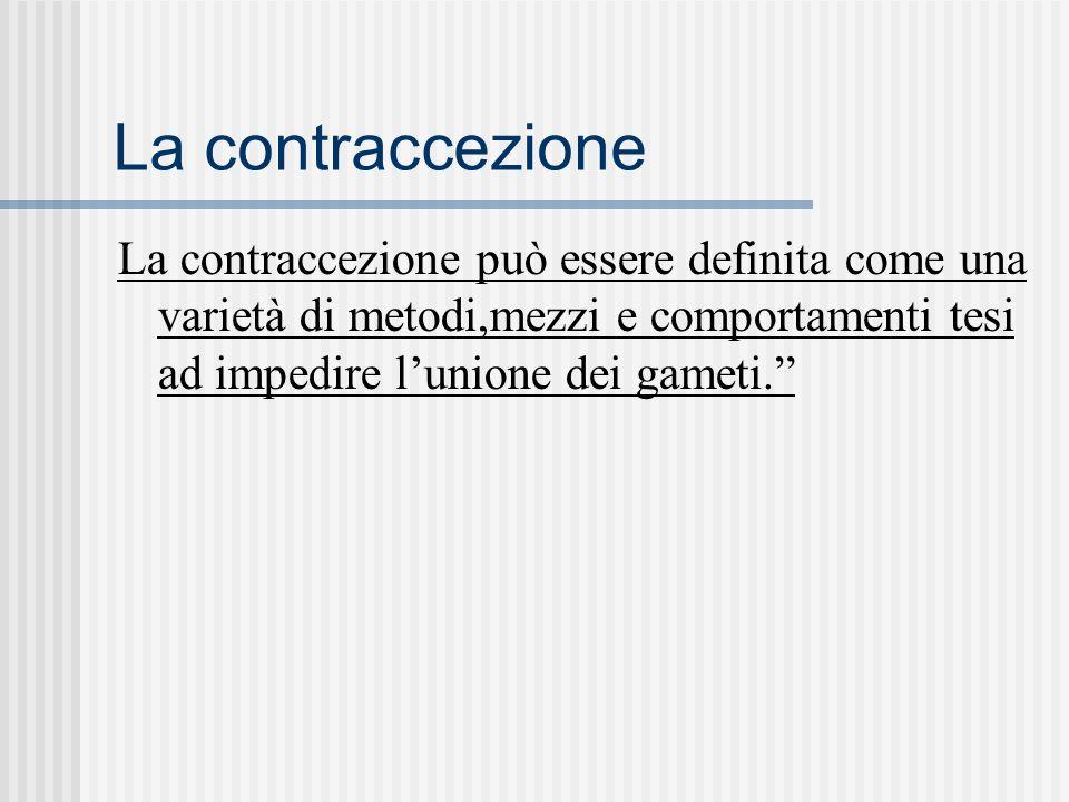 La contraccezione La contraccezione può essere definita come una varietà di metodi,mezzi e comportamenti tesi ad impedire l'unione dei gameti.