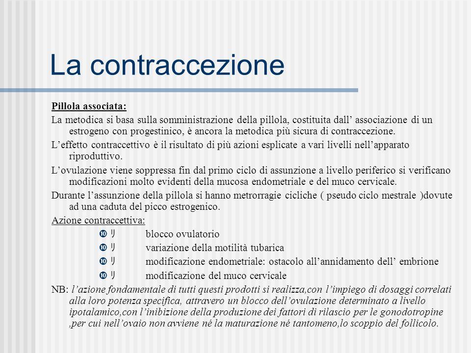 La contraccezione Pillola associata: