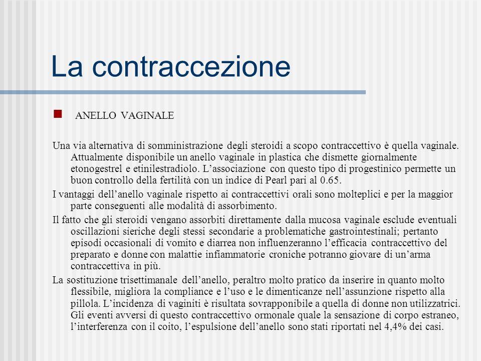 La contraccezione ANELLO VAGINALE