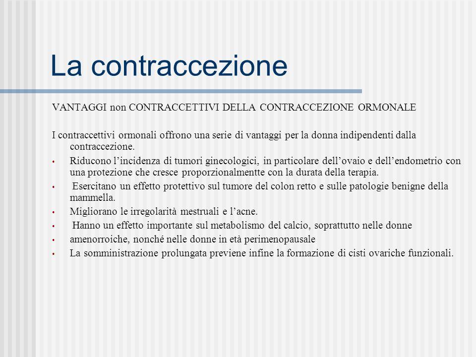 La contraccezione VANTAGGI non CONTRACCETTIVI DELLA CONTRACCEZIONE ORMONALE.