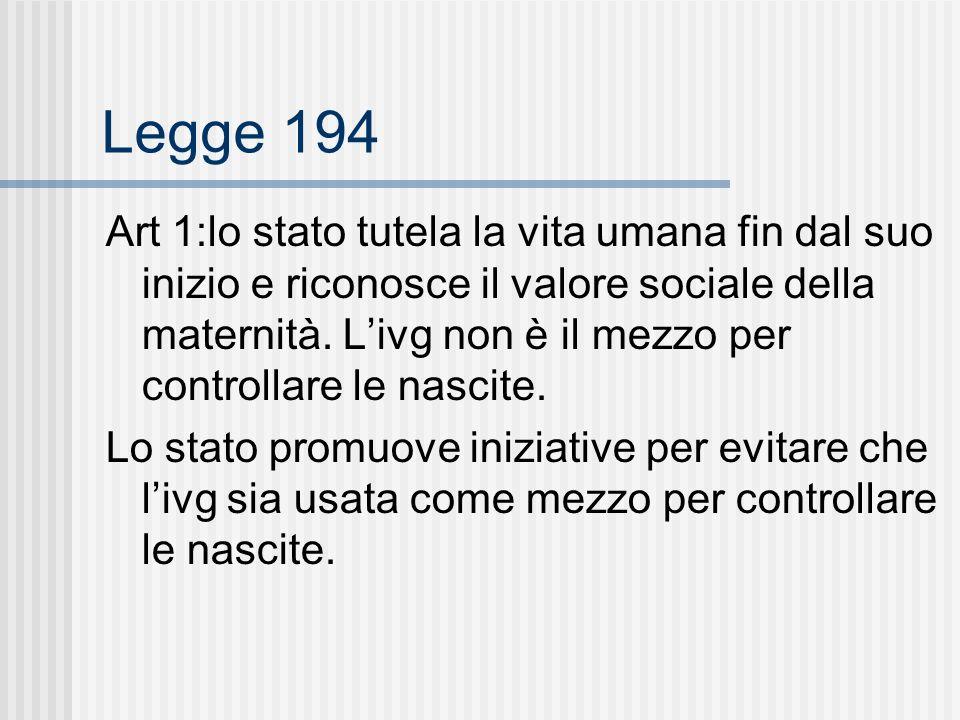 Legge 194