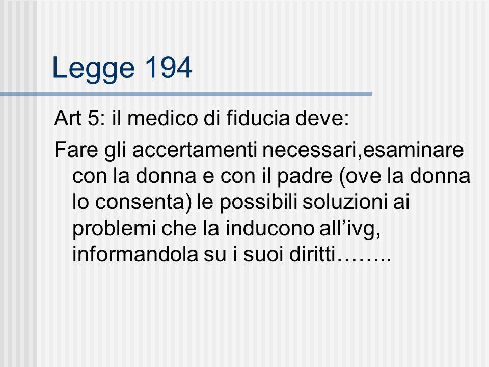 Legge 194 Art 5: il medico di fiducia deve: