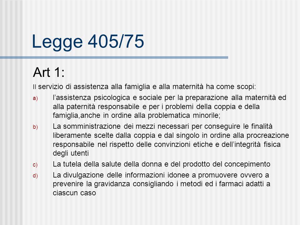Legge 405/75 Art 1: Il servizio di assistenza alla famiglia e alla maternità ha come scopi: