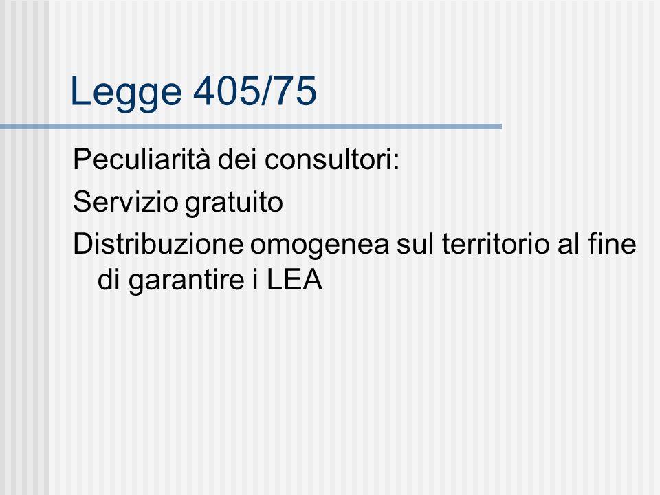 Legge 405/75 Peculiarità dei consultori: Servizio gratuito