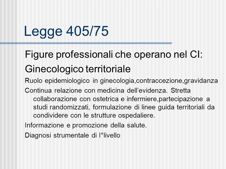 Legge 405/75 Figure professionali che operano nel CI: