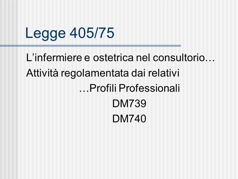 …Profili Professionali