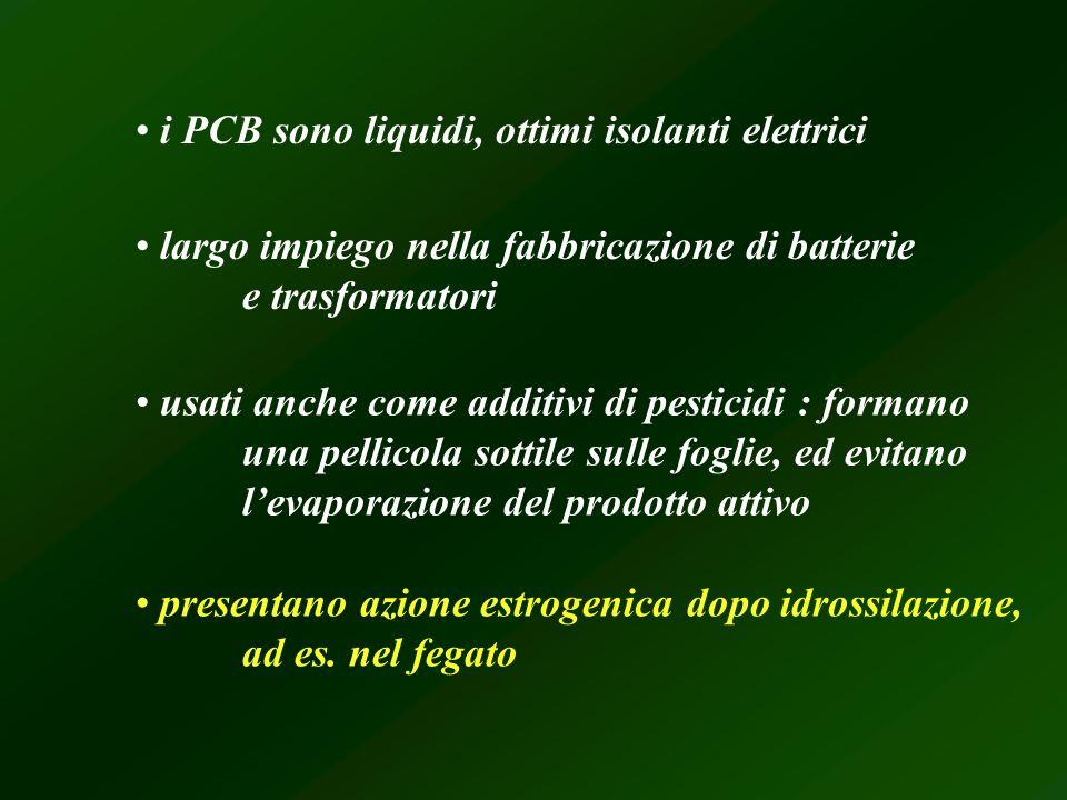 i PCB sono liquidi, ottimi isolanti elettrici