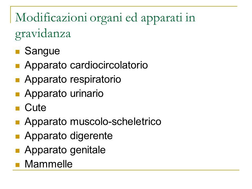 Modificazioni organi ed apparati in gravidanza