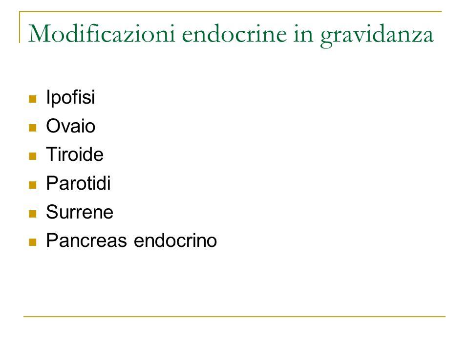 Modificazioni endocrine in gravidanza