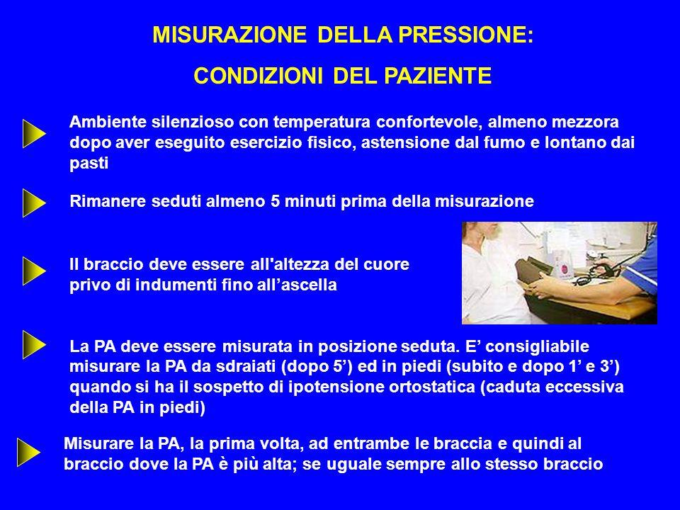 MISURAZIONE DELLA PRESSIONE: CONDIZIONI DEL PAZIENTE