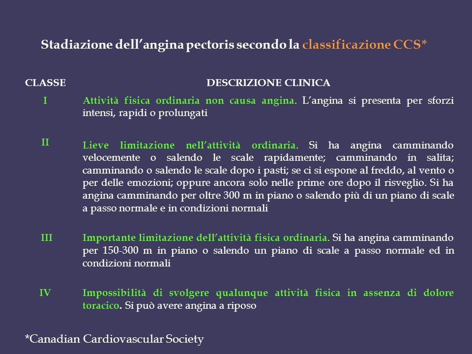 Stadiazione dell'angina pectoris secondo la classificazione CCS*
