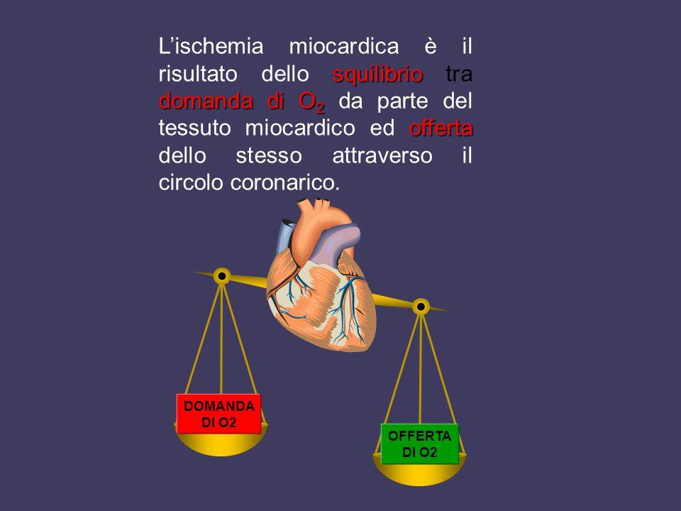 L'ischemia miocardica è il risultato dello squilibrio tra domanda di O2 da parte del tessuto miocardico ed offerta dello stesso attraverso il circolo coronarico.