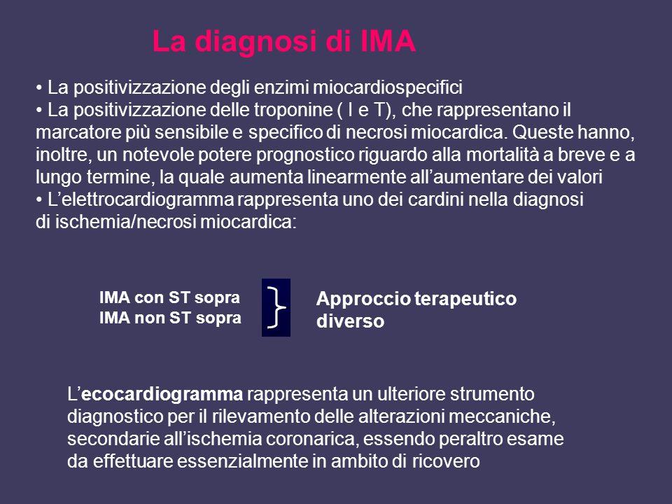 La diagnosi di IMA • La positivizzazione degli enzimi miocardiospecifici. • La positivizzazione delle troponine ( I e T), che rappresentano il.
