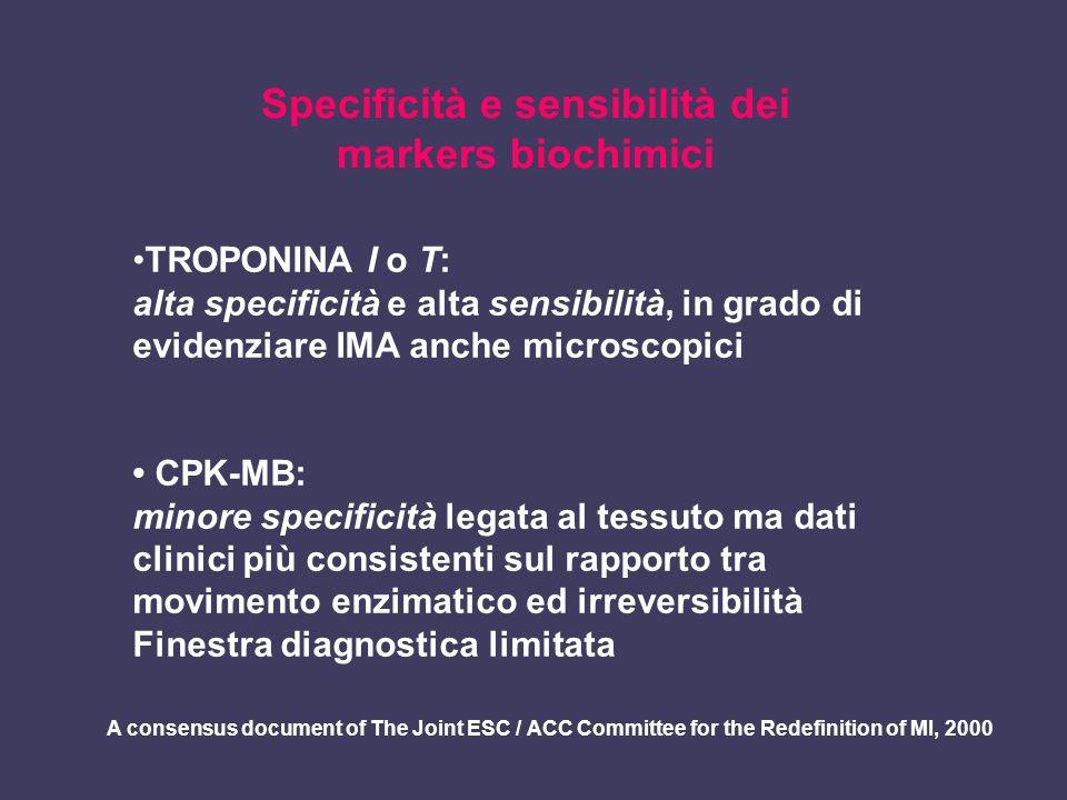 Specificità e sensibilità dei markers biochimici