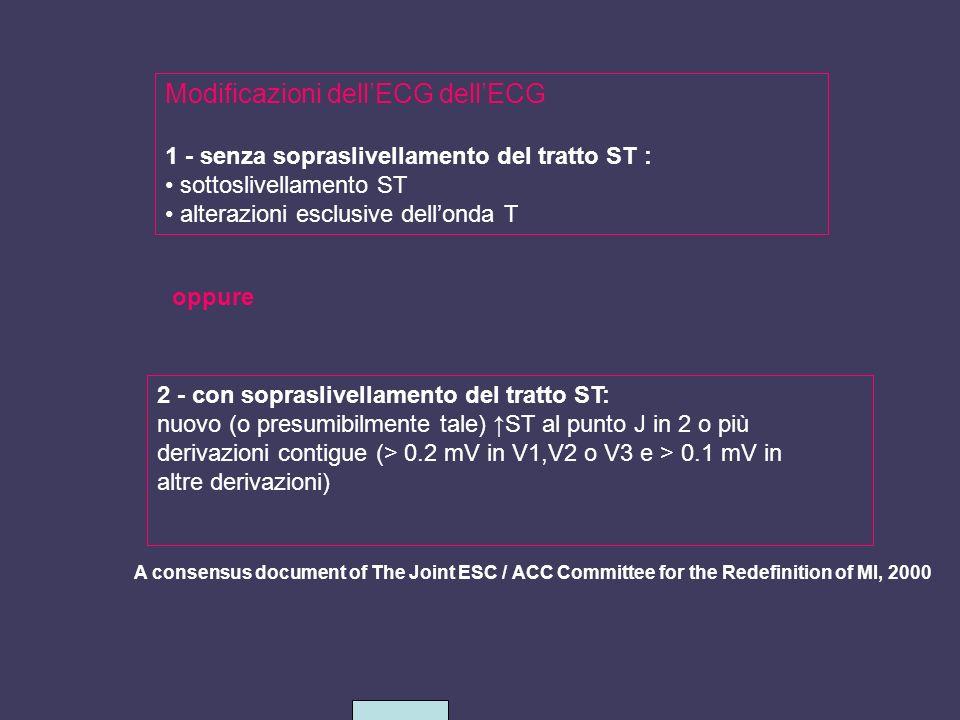 Modificazioni dell'ECG dell'ECG