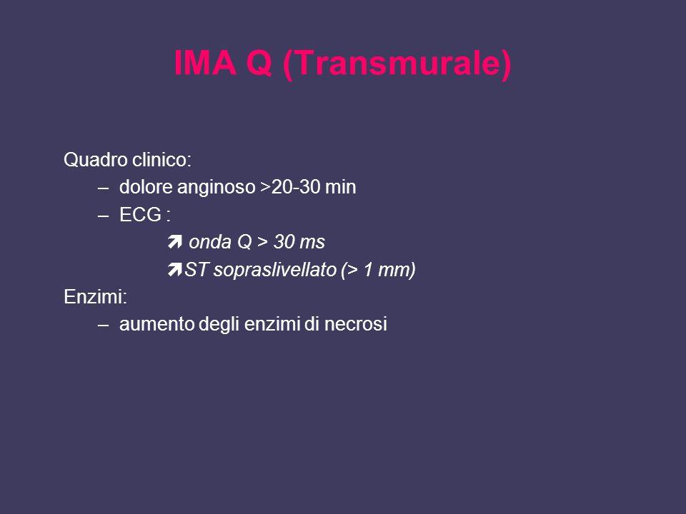 IMA Q (Transmurale) Quadro clinico: dolore anginoso >20-30 min