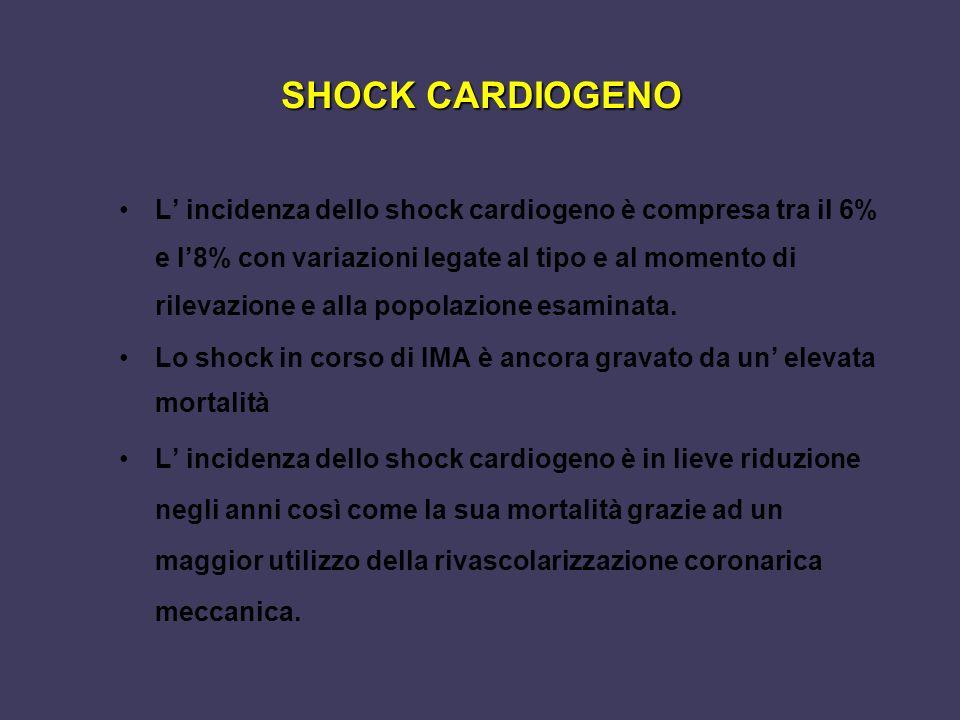 SHOCK CARDIOGENO