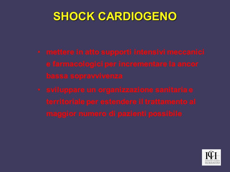 SHOCK CARDIOGENO mettere in atto supporti intensivi meccanici e farmacologici per incrementare la ancor bassa sopravvivenza.