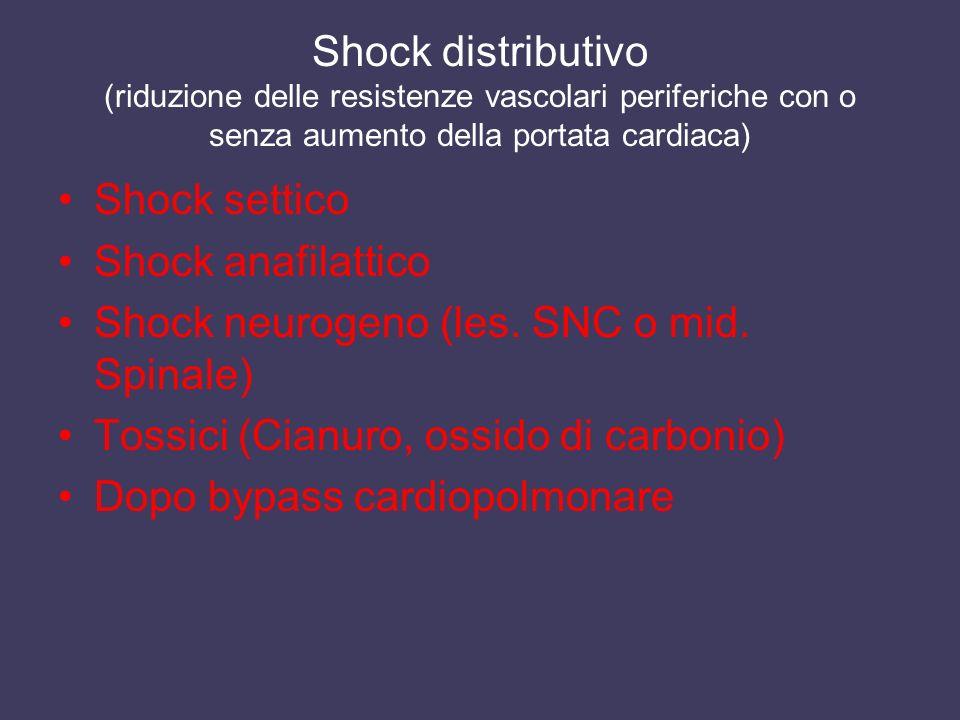 Shock distributivo (riduzione delle resistenze vascolari periferiche con o senza aumento della portata cardiaca)