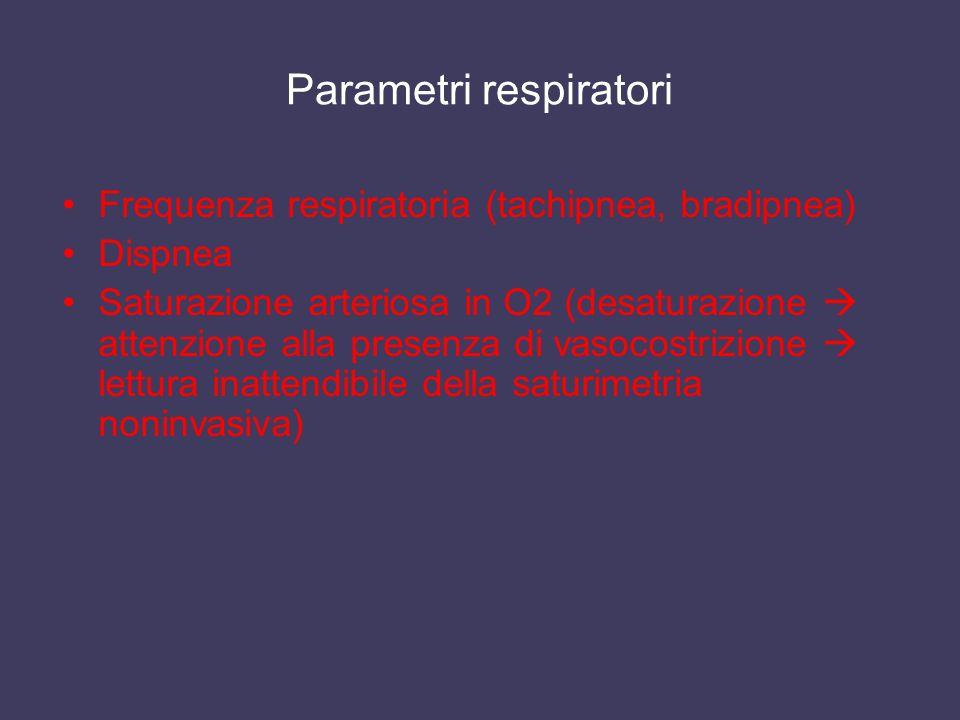 Parametri respiratori