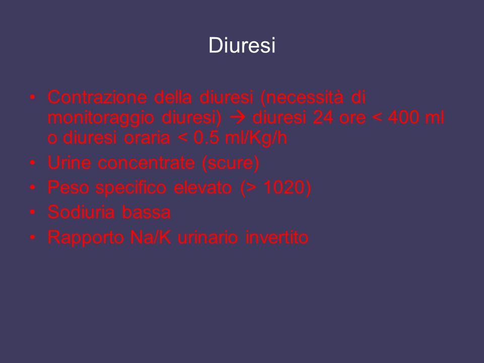 Diuresi Contrazione della diuresi (necessità di monitoraggio diuresi)  diuresi 24 ore < 400 ml o diuresi oraria < 0.5 ml/Kg/h.