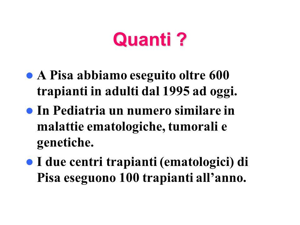 Quanti A Pisa abbiamo eseguito oltre 600 trapianti in adulti dal 1995 ad oggi.