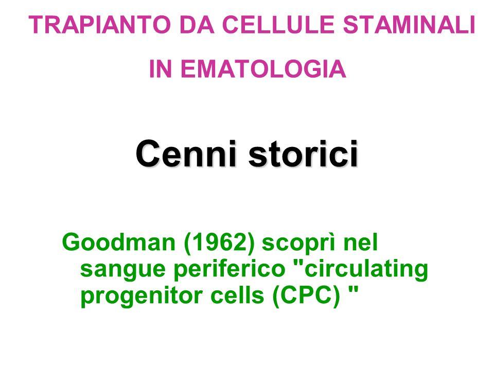 TRAPIANTO DA CELLULE STAMINALI IN EMATOLOGIA Cenni storici