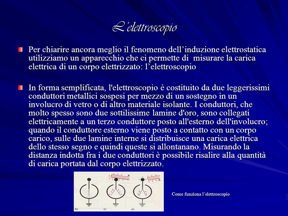 L'elettroscopio