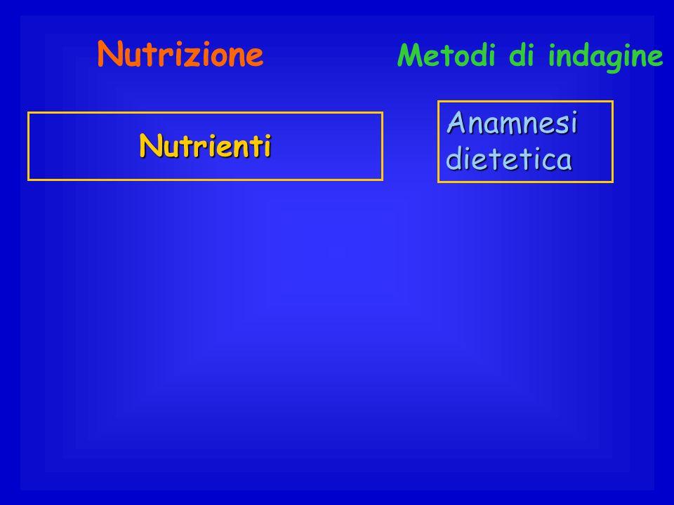 Nutrizione Metodi di indagine