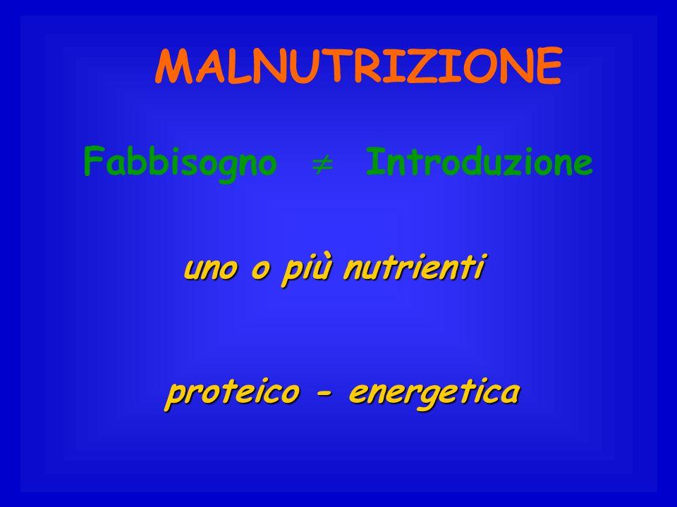 MALNUTRIZIONE Fabbisogno  Introduzione