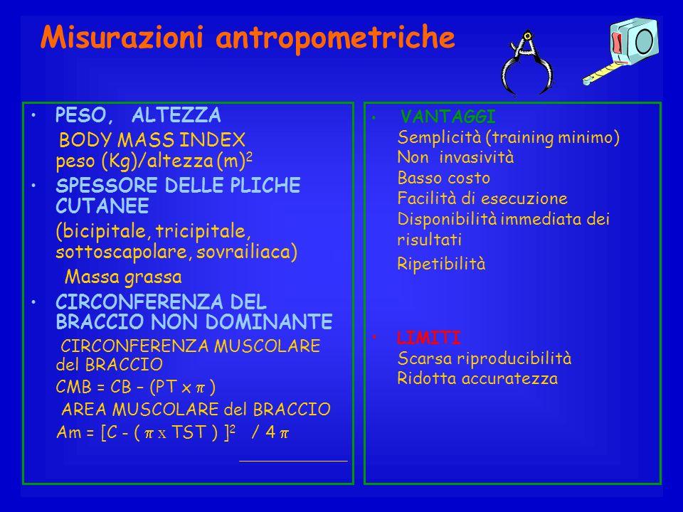Misurazioni antropometriche