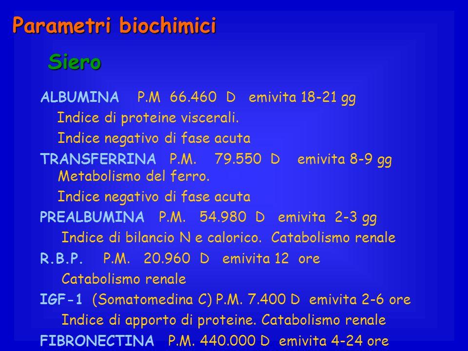 Parametri biochimici Siero ALBUMINA P.M 66.460 D emivita 18-21 gg