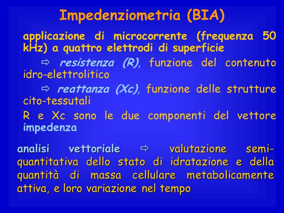 Impedenziometria (BIA)