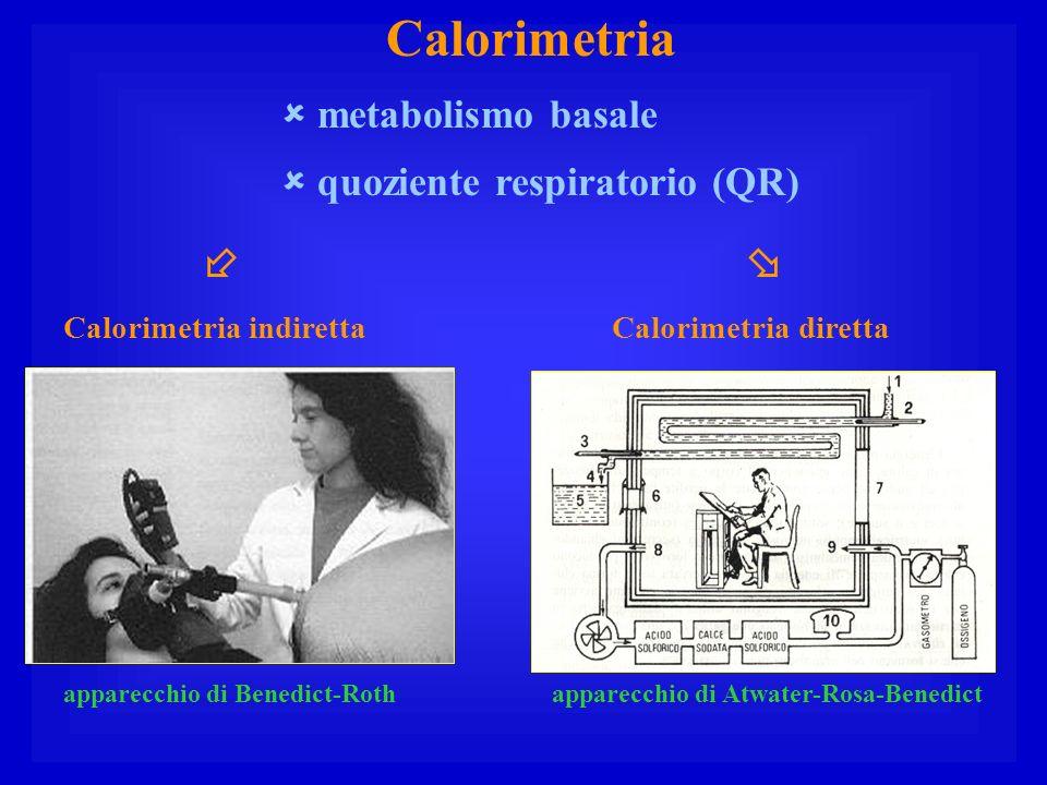 Calorimetria    metabolismo basale  quoziente respiratorio (QR)