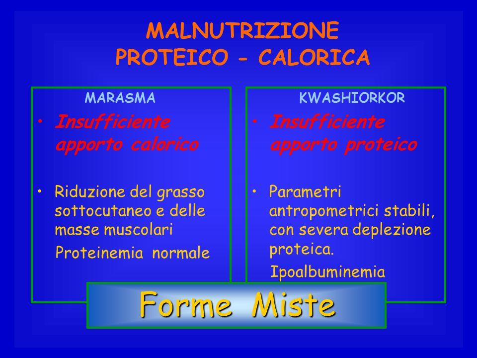 MALNUTRIZIONE PROTEICO - CALORICA