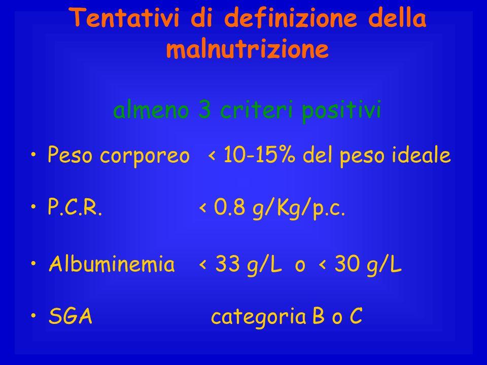 Tentativi di definizione della malnutrizione almeno 3 criteri positivi