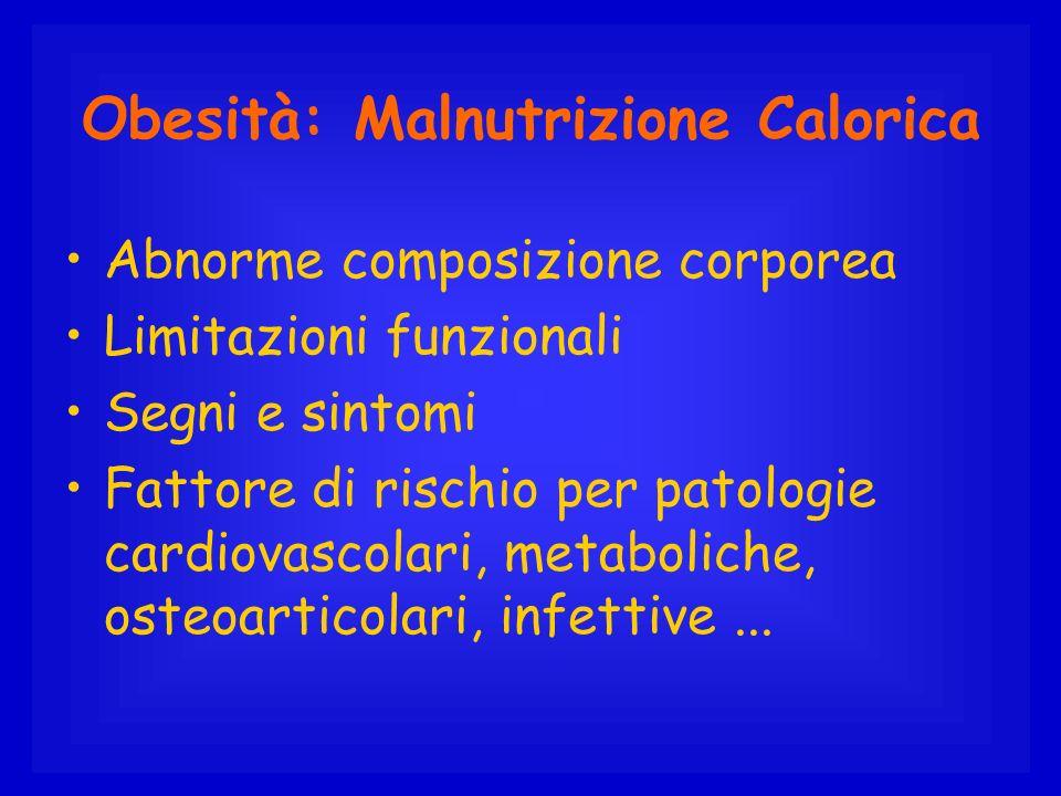Obesità: Malnutrizione Calorica